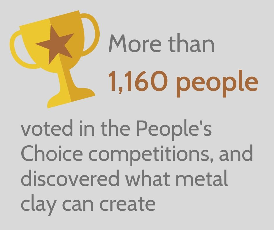 Graphic_ 1160 people voted in the peoples choice award